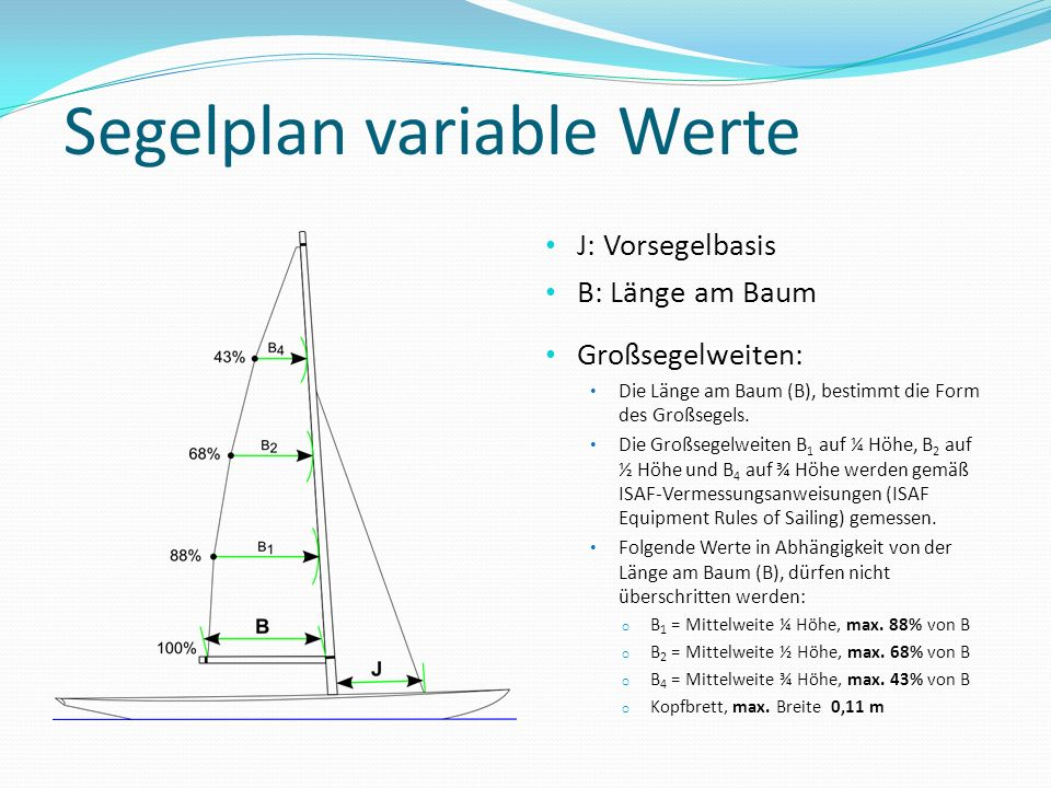 Segelplan variable Werte