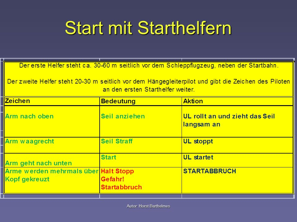 Start mit Starthelfern