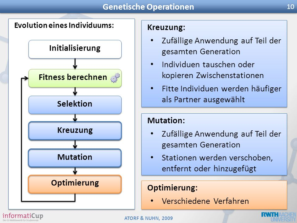 Genetische Operationen
