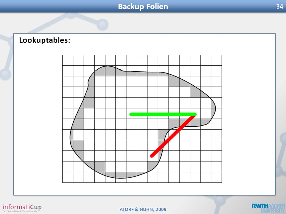 Backup Folien Lookuptables: