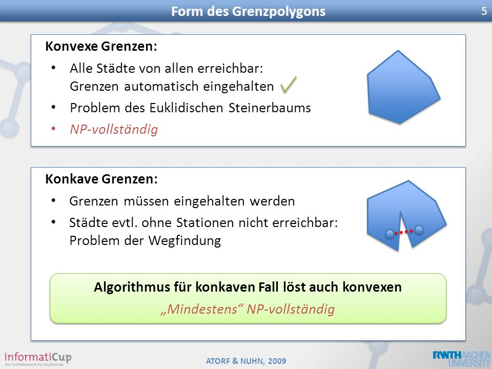 Form des Grenzpolygons