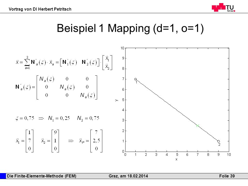 Beispiel 1 Mapping (d=1, o=1)