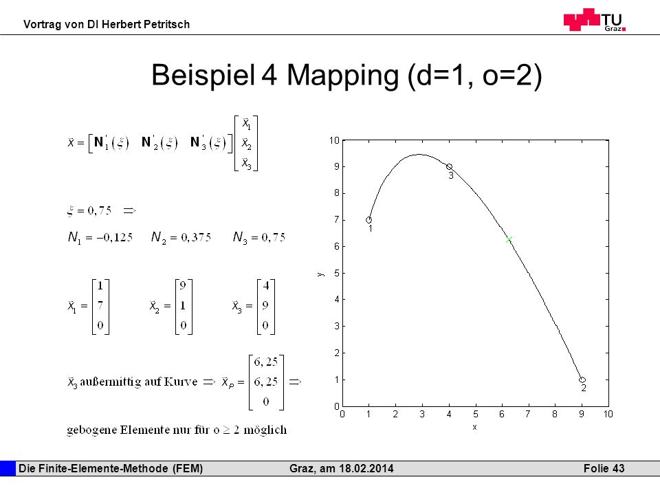 Beispiel 4 Mapping (d=1, o=2)