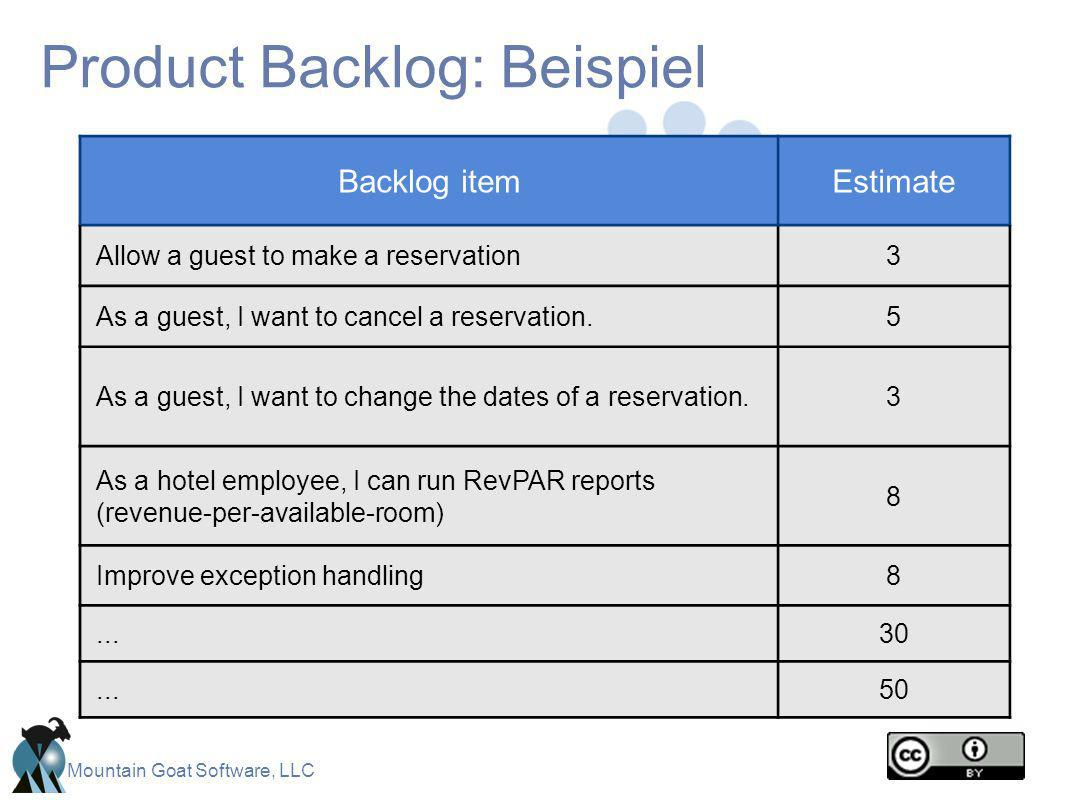 Product Backlog: Beispiel