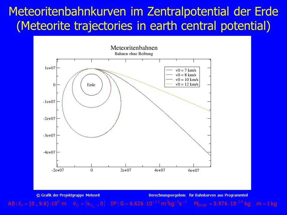 Meteoritenbahnkurven im Zentralpotential der Erde (Meteorite trajectories in earth central potential)