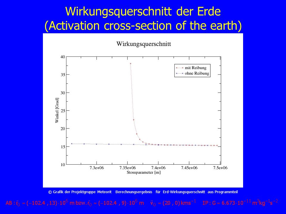 Wirkungsquerschnitt der Erde (Activation cross-section of the earth)