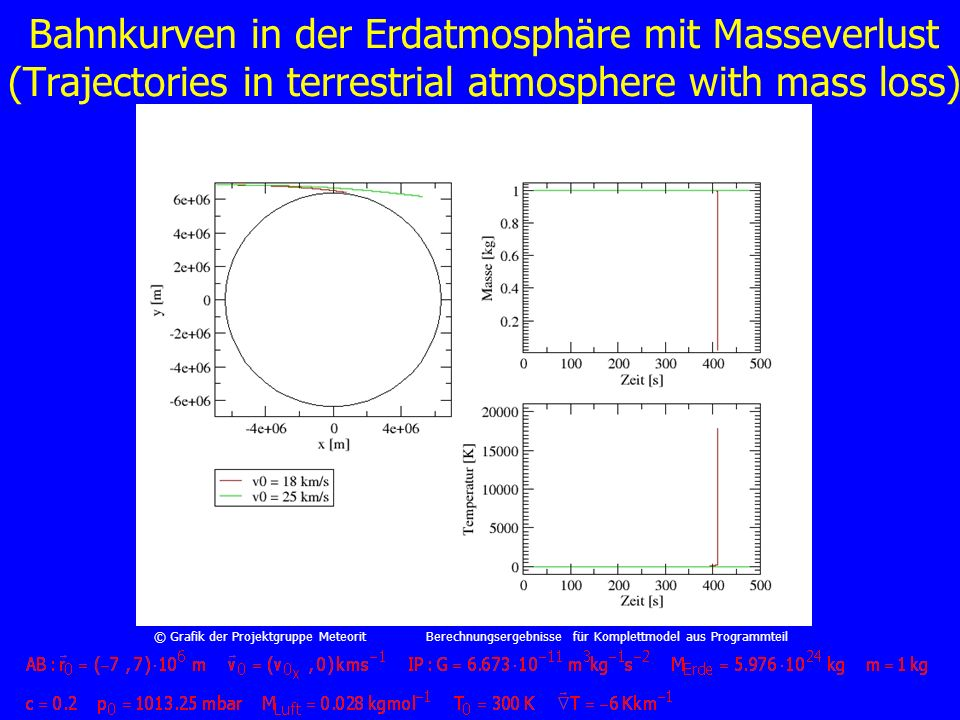 Bahnkurven in der Erdatmosphäre mit Masseverlust (Trajectories in terrestrial atmosphere with mass loss)