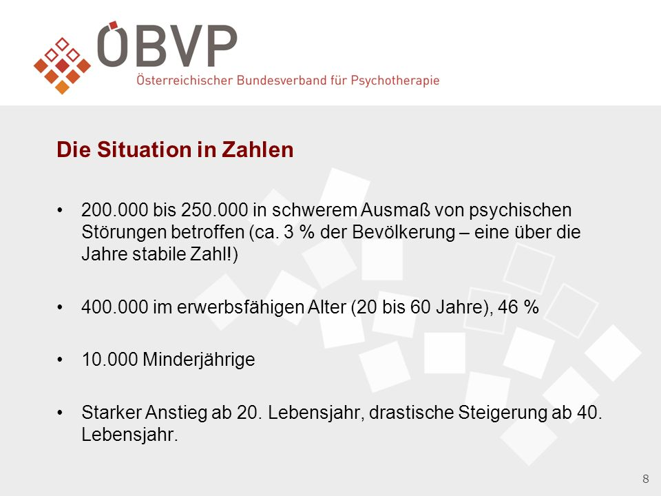 Die Situation in Zahlen