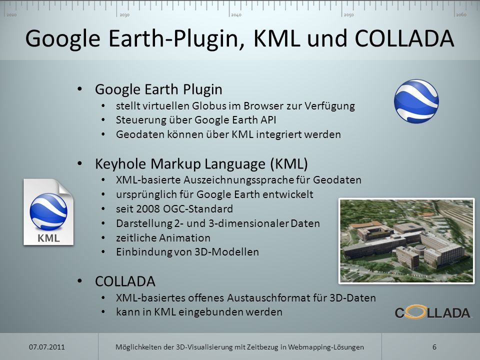 Google Earth-Plugin, KML und COLLADA