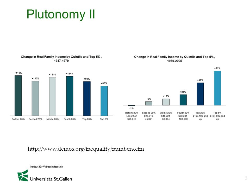 Plutonomy II http://www.demos.org/inequality/numbers.cfm 3