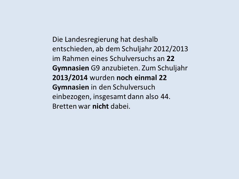 Gemeinschaftsschule und G9/neu in Bretten - ppt herunterladen