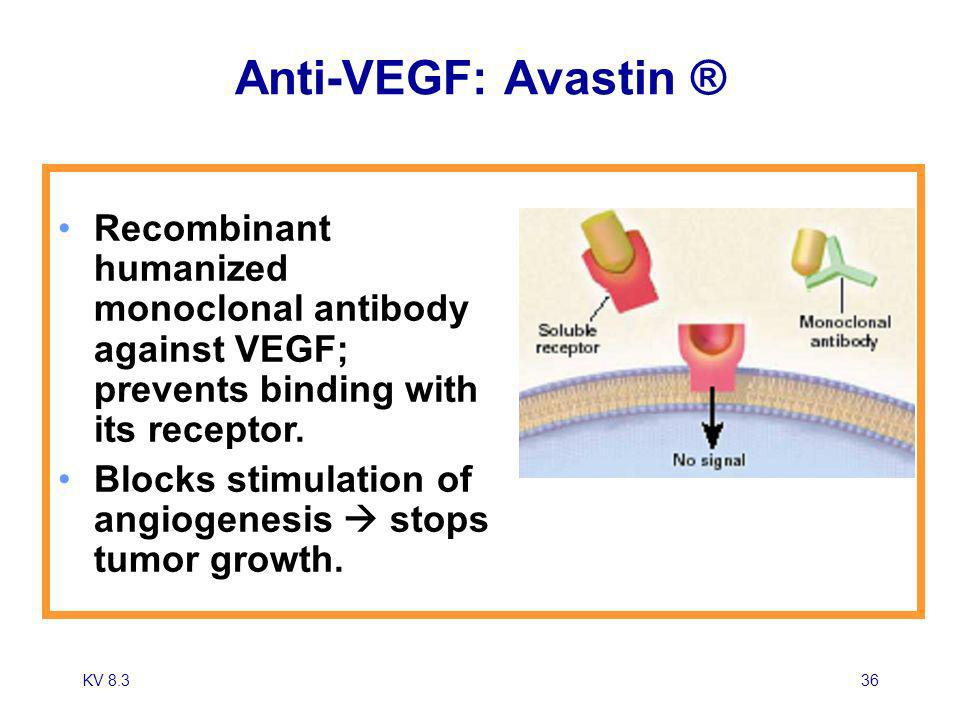 Anti-VEGF: Avastin ® Recombinant humanized monoclonal antibody against VEGF; prevents binding with its receptor.