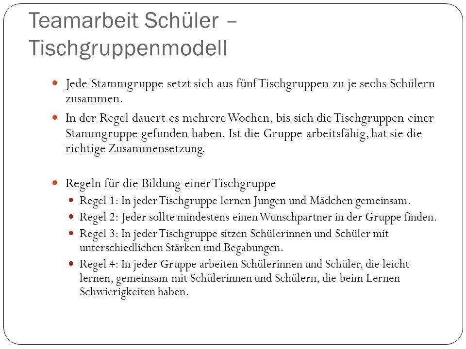 Ungewöhnlich Icivics Die Arbeitsblatt Regeln Zeitgenössisch - Super ...