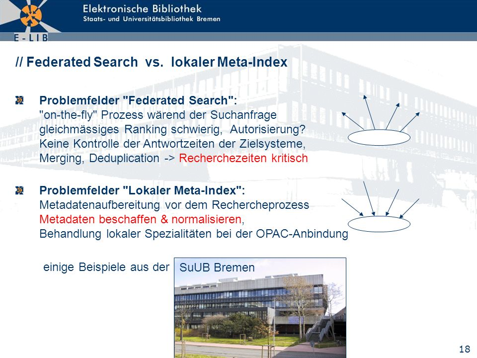 // Federated Search vs. lokaler Meta-Index