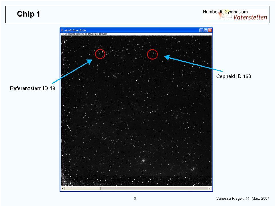 Ultraschall Entfernungsmesser Nrw : Entfernungsmessung mit cepheiden: cepheiden standardkerze für