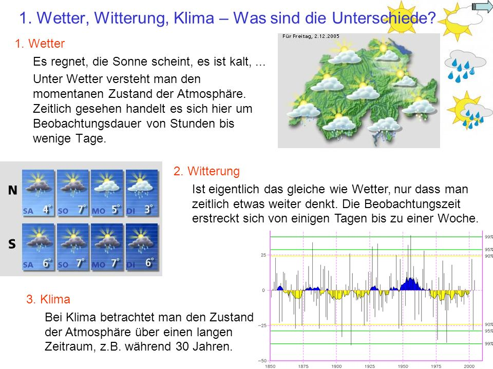 """Klimadiagramme Navigation: Pfeiltaste """"nach rechts"""": Schritt ..."""