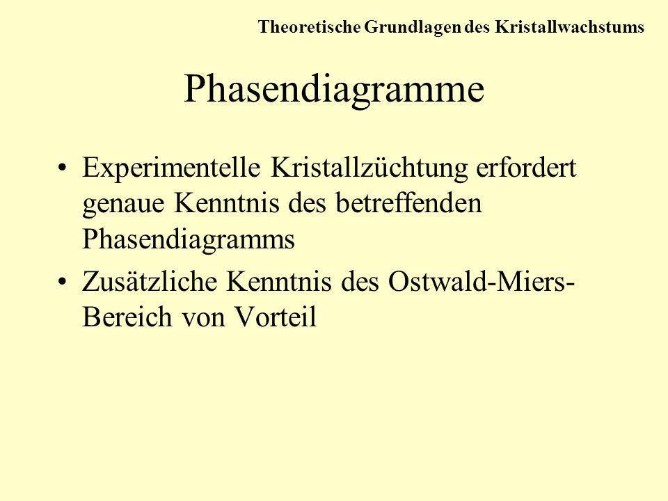 Chemie der Kristallzüchtung - ppt video online herunterladen