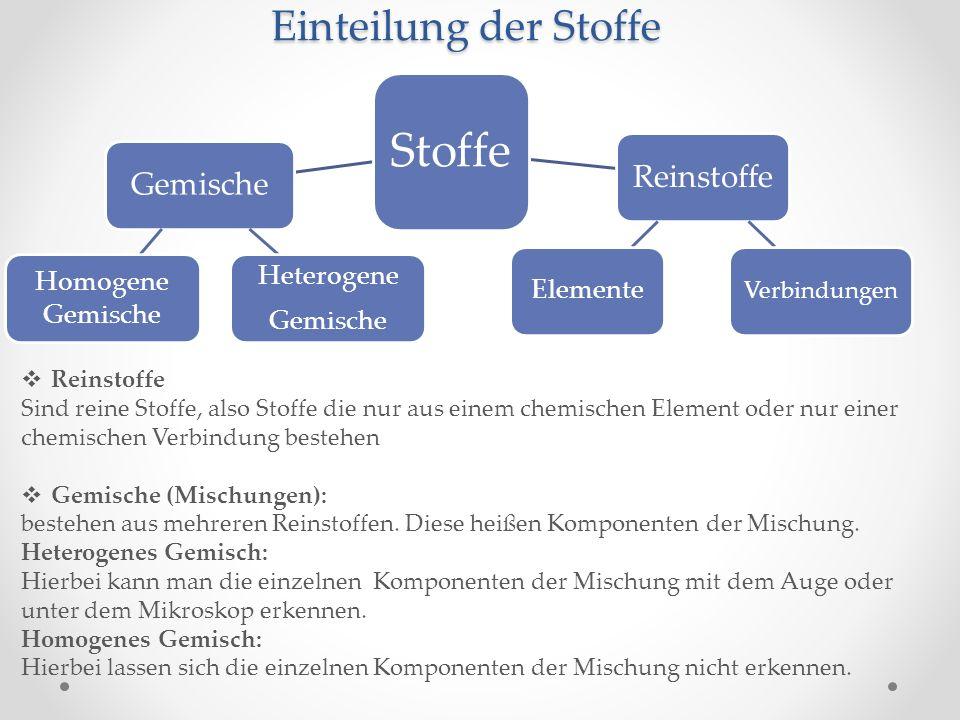 Fantastic Reinstoffen Und Gemischen Arbeitsblatt Antworten Mold ...