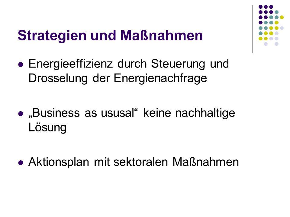Aktionsplan für Energieeffizienz - ppt herunterladen