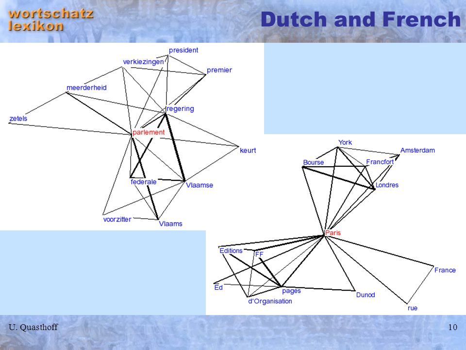 Dutch and French U. Quasthoff
