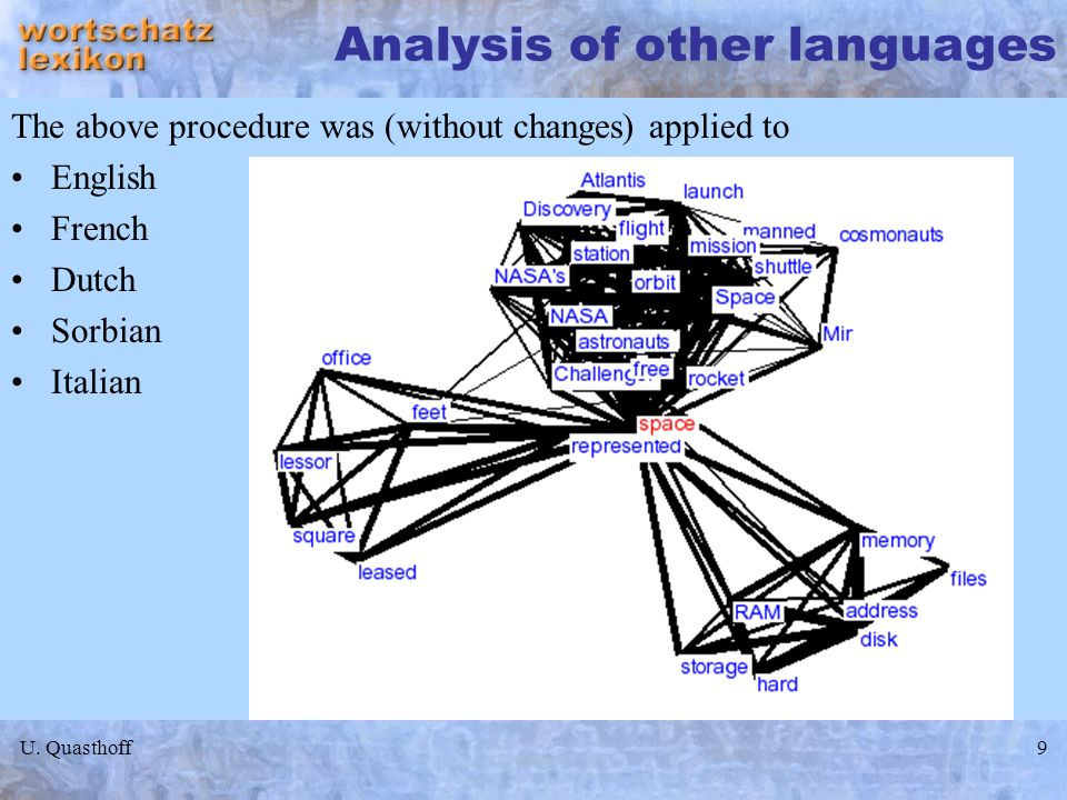 Analysis of other languages