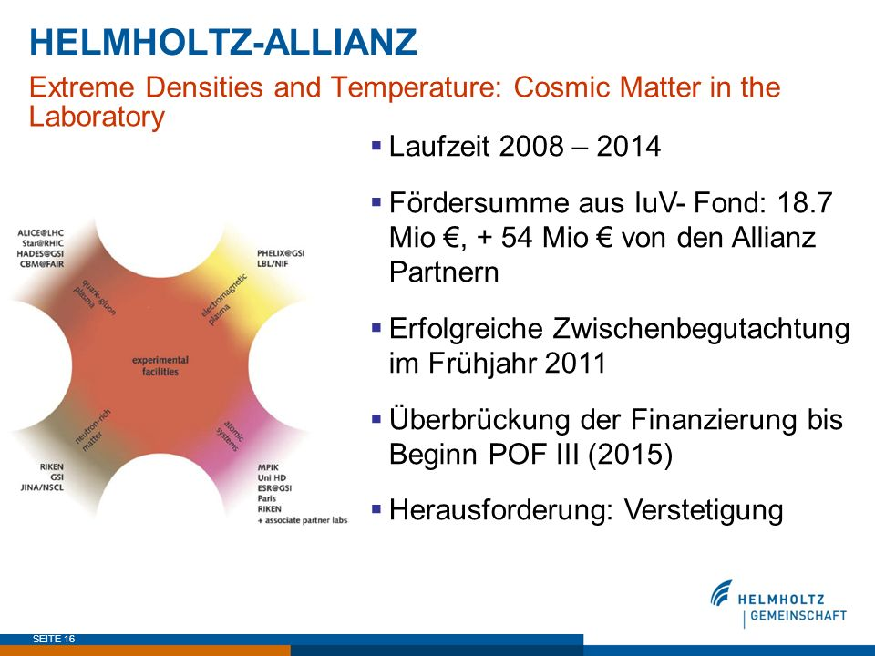 HELMHOLTZ-ALLIANZ Extreme Densities and Temperature: Cosmic Matter in the Laboratory. Laufzeit 2008 – 2014.