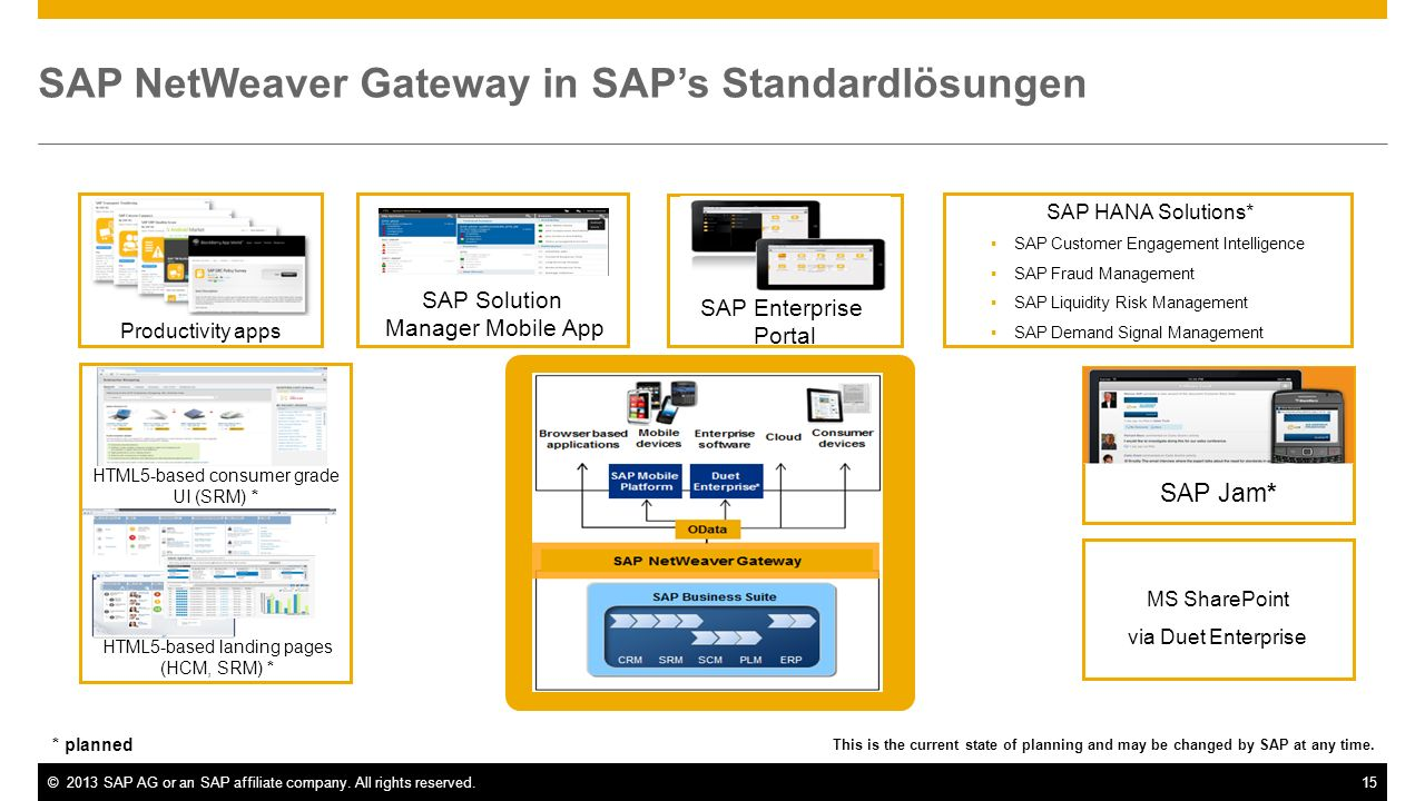 SAP NetWeaver Gateway in SAP's Standardlösungen