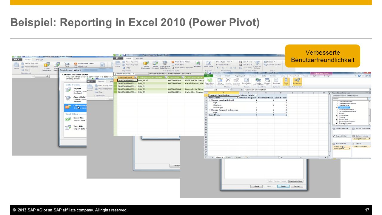 Beispiel: Reporting in Excel 2010 (Power Pivot)