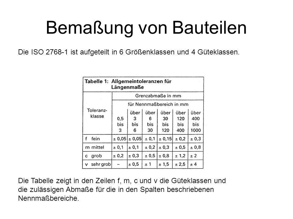 Fine Aufteilung Einer Tabelle 5Klasse Picture Collection - Mathe ...