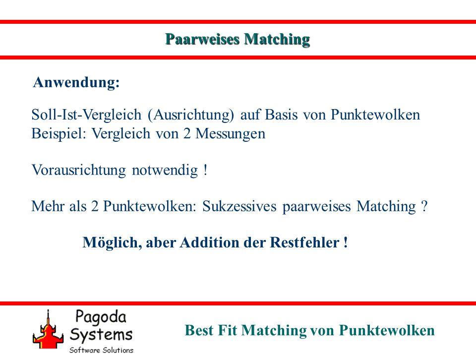 Matching-Anwendung