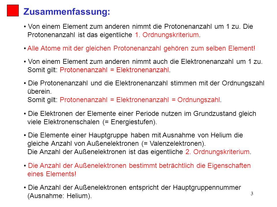Ausgezeichnet Ordnungszahl Arbeitsblatt Ideen - Super Lehrer ...