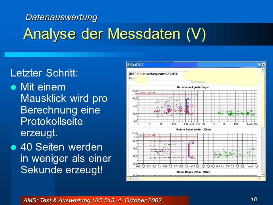 Analyse der Messdaten (V)