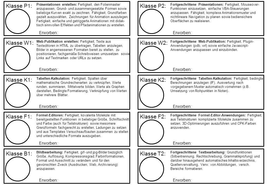 Klasse DK: Mediendidaktische Kompetenz: Fertigkeit, Software für ...