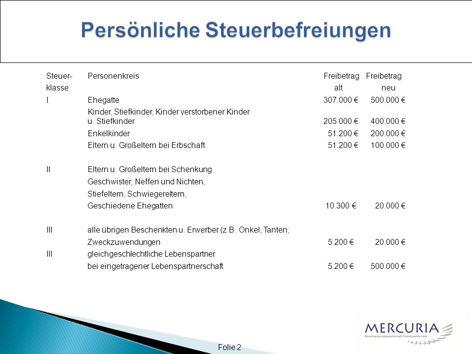 Erbschaftsteuerreform Ppt Herunterladen