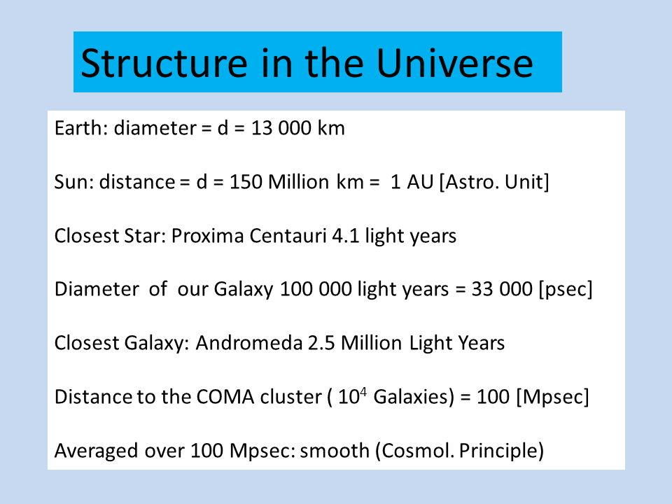 Structure in the Universe