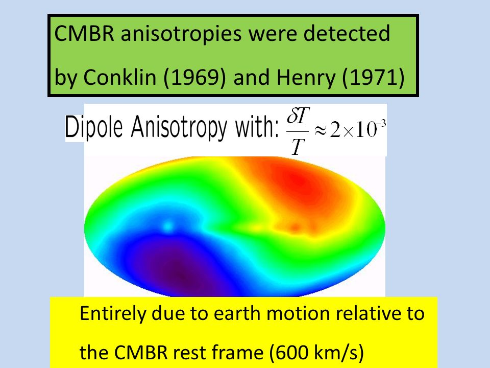CMBR anisotropies were detected by Conklin (1969) and Henry (1971)
