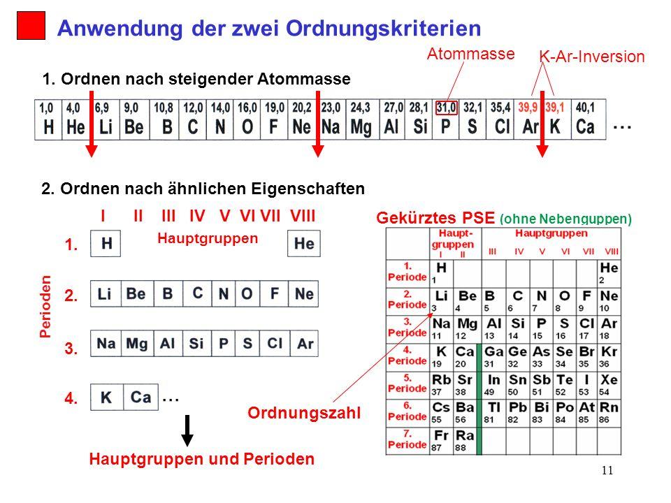 Welche Stoffe sind das? Teil 6 Wilhelm - Heinrich - Riehl - Kolleg ...