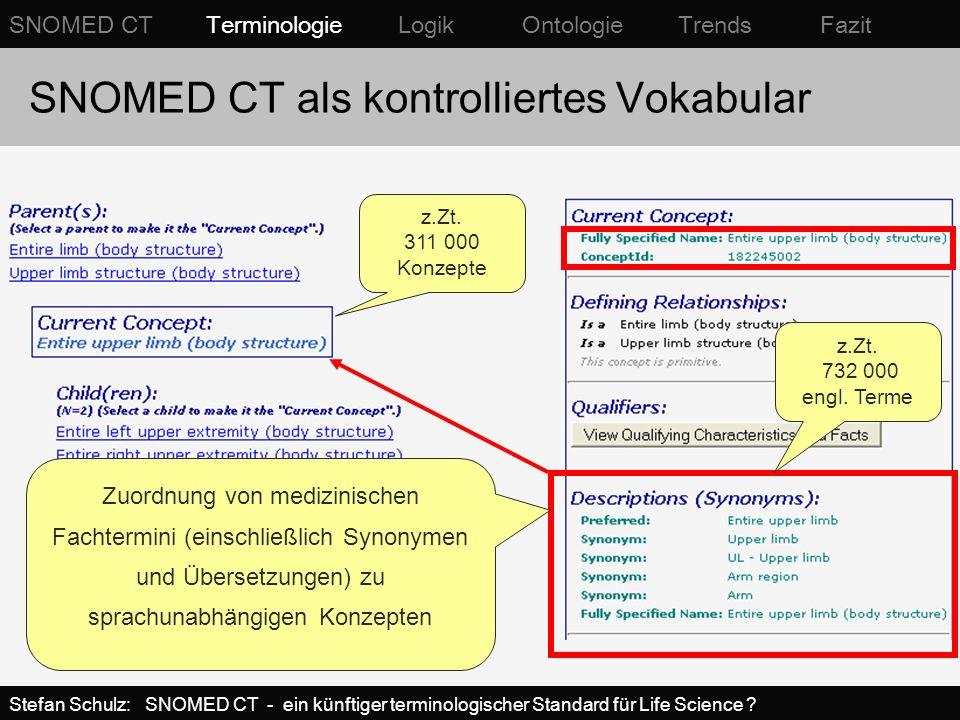 Snomed Ct Ein Künftiger Terminologischer Standard Für Life Science