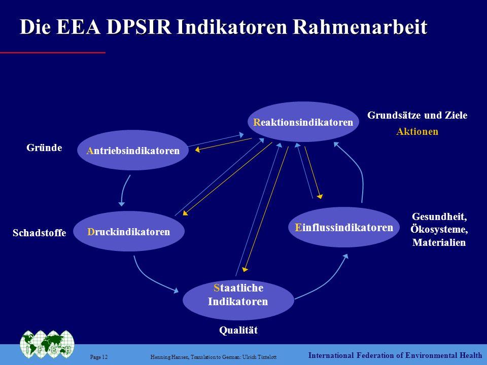 Internationale Vereinigung für Umwelt & Gesundheit - ppt herunterladen