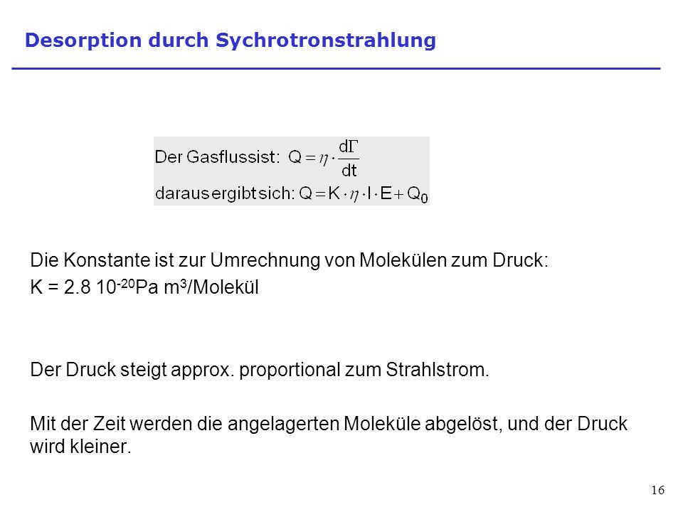 Desorption durch Sychrotronstrahlung