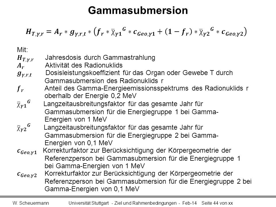 Gammasubmersion 𝑯 𝑻,𝜸,𝒓 = 𝑨 𝒓 ∗ 𝒈 𝜸,𝒓,𝒕 ∗ 𝒇 𝒓 ∗ χ 𝜸𝟏 𝑮 ∗ 𝒄 𝑮𝒆𝒐,𝜸𝟏 + 𝟏− 𝒇 𝒓 ∗ χ 𝜸𝟐 𝑮 ∗ 𝒄 𝑮𝒆𝒐,𝜸𝟐.