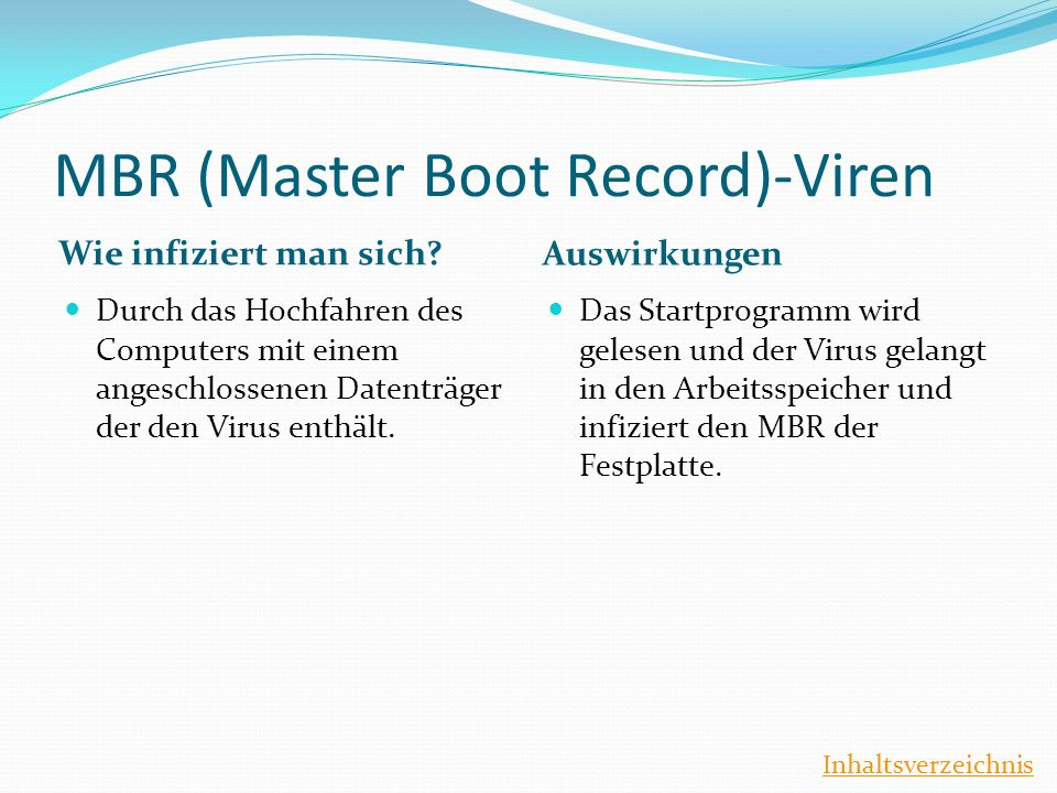 MBR (Master Boot Record)-Viren