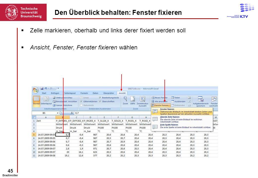 Charmant Rahmen Fixierer Bilder - Bilderrahmen Ideen - szurop.info