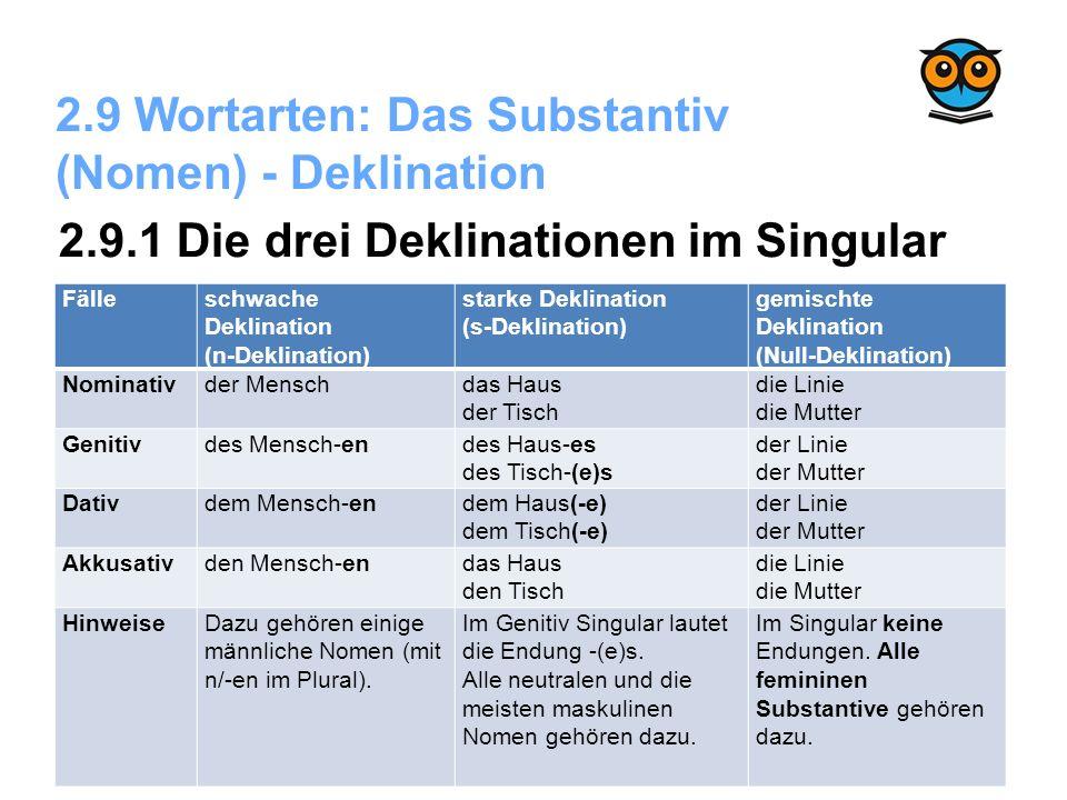 Deutsch Grammatik Sekundarstufe 1 Die 5 Wortarten Ppt Video Online