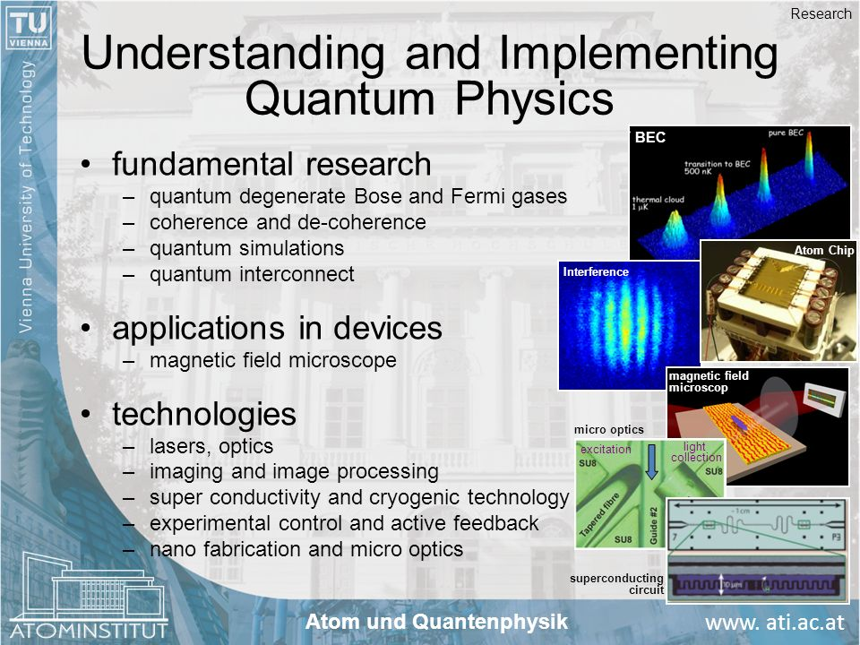 Understanding and Implementing Quantum Physics