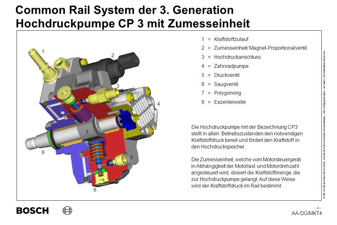 Arbeitsunterlagen Common Rail System Der 3 Generation