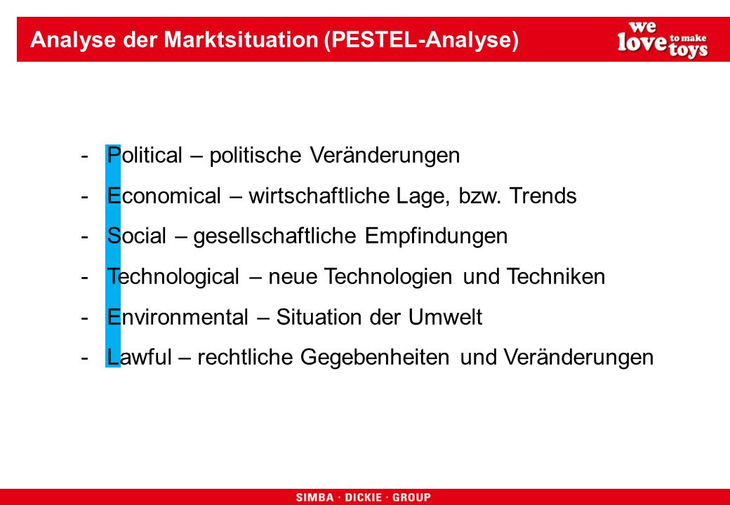 Analyse der Marktsituation (PESTEL-Analyse)