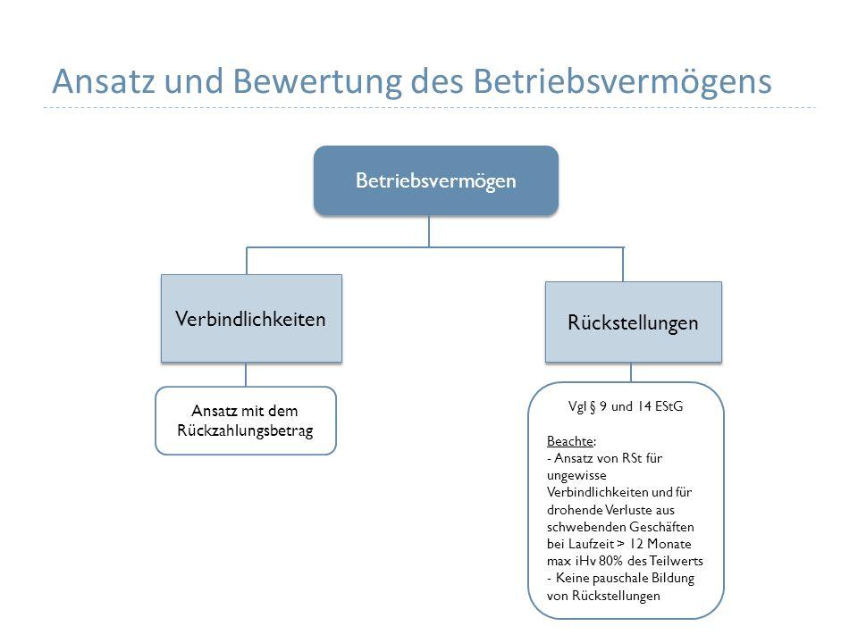 Bewertung, Bilanzierung und Betriebsüberleitung - ppt herunterladen