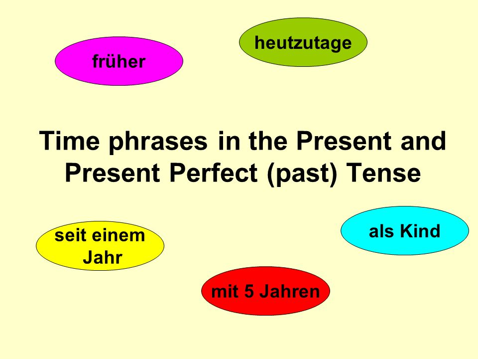 Time phrases in the Present and Present Perfect (past) Tense