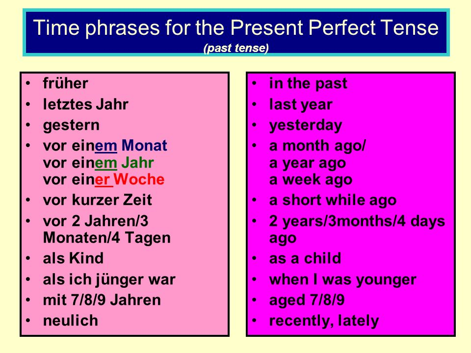 Time phrases for the Present Perfect Tense (past tense)
